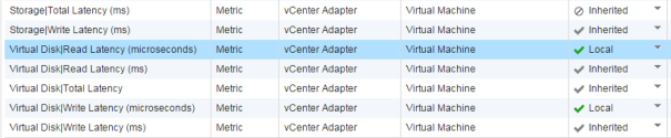 vRealize Operations Attribute Changes